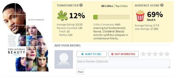 Rotten Tomatoes.JPG