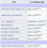 marvel-timeline