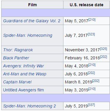 Marvel Timeline.JPG